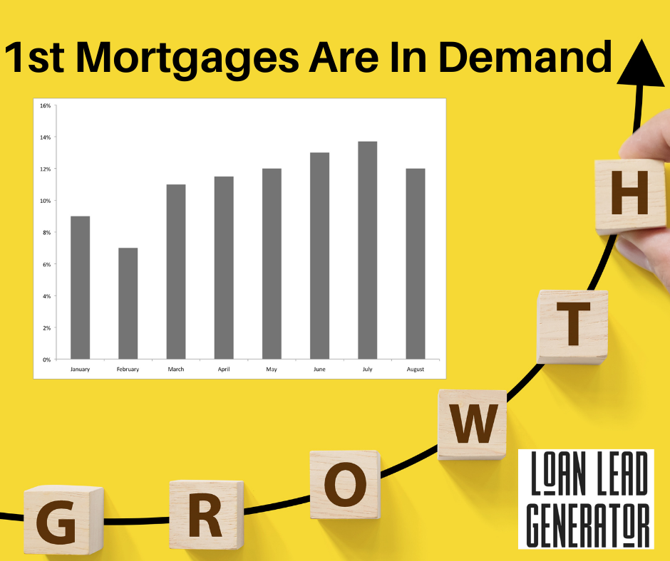 Mortgage Growth in Q3 2020