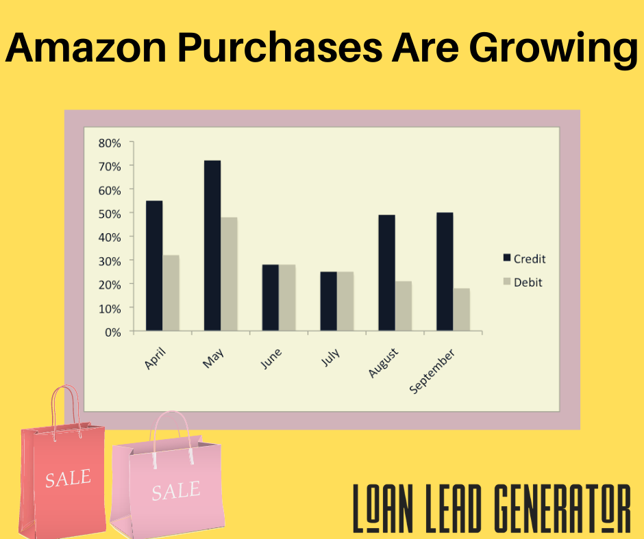 Amazon Prime Day 2020: Results