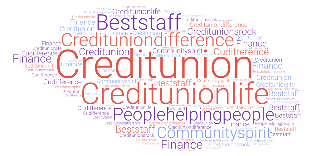 Top 10 Best Hashtags For Credit Unions