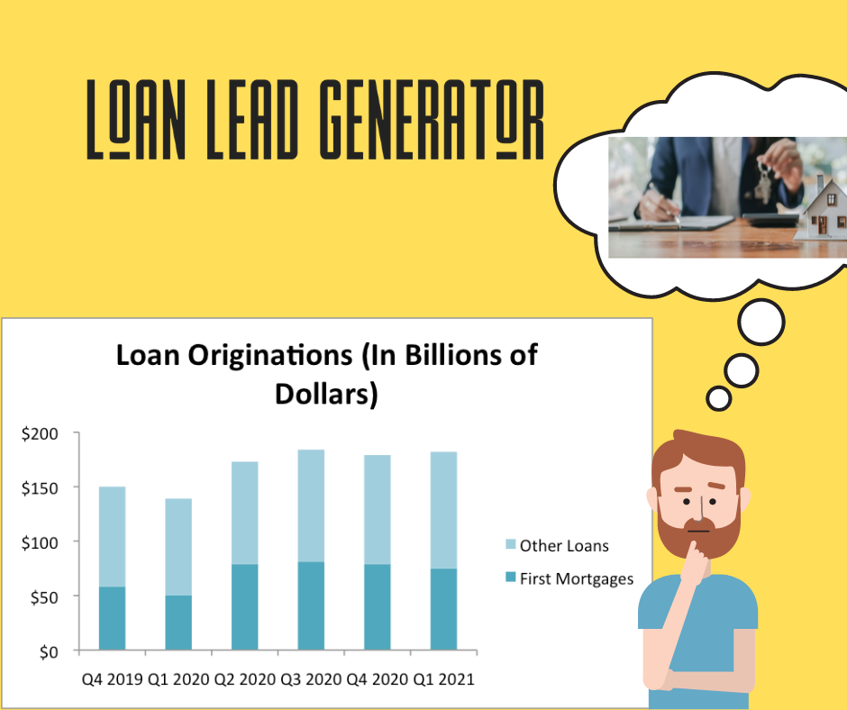 Mortgages Drove Credit Union Loan Originations in Q1
